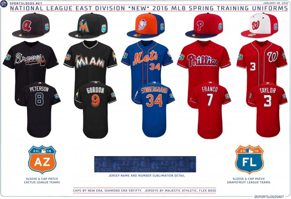 2016-Spring-Training-Uniforms-NL-East-Braves-Marlins-Mets-Phillies-Nationals-590x404