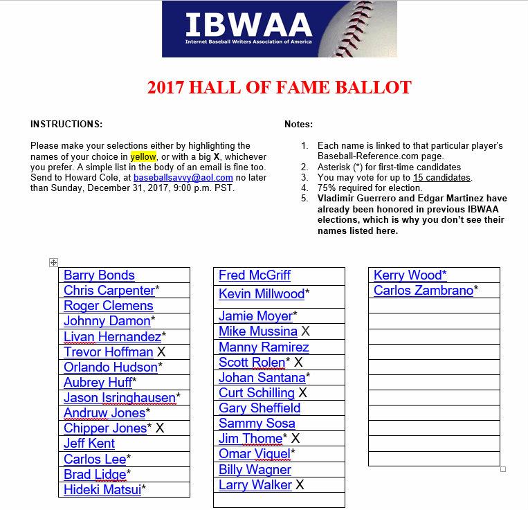 2018 ibwaa ballot