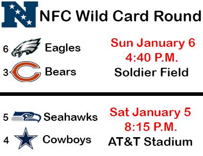 NFC Wild Card