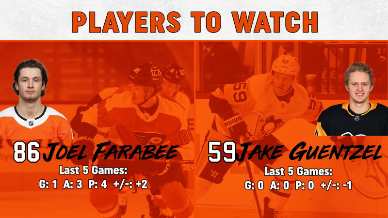Players To Watch 1-15