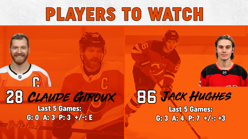 Players To Watch 1-26