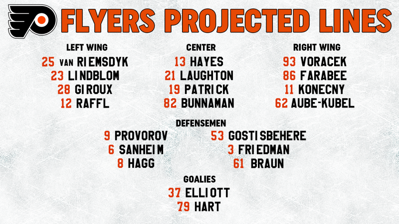Flyers Line Combos 1-26