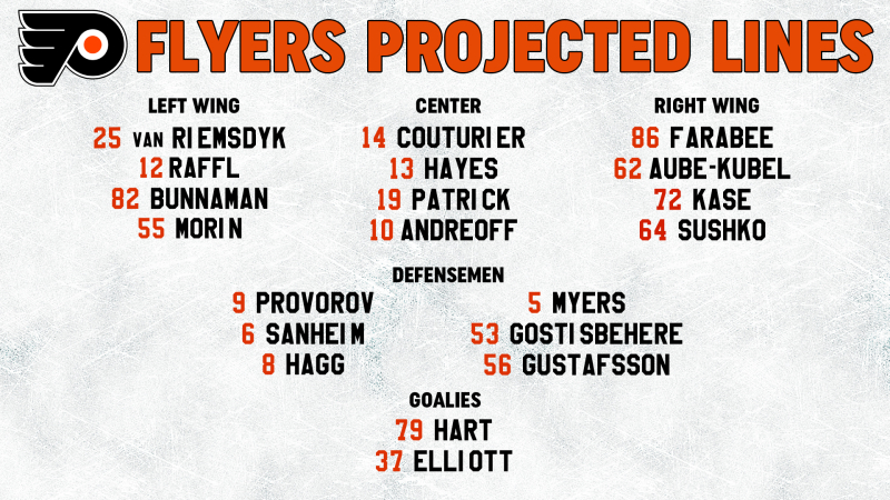 Flyers Line Combos 2-18