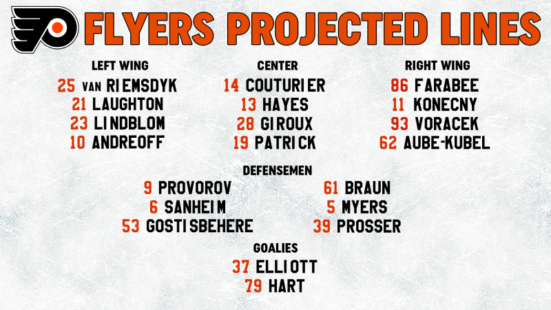 Flyers Line Combos 3-13