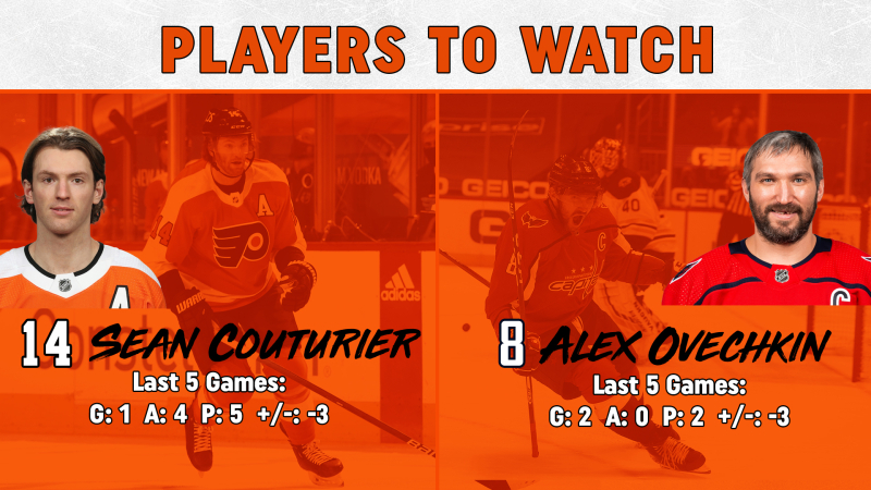 Players To Watch 3-13