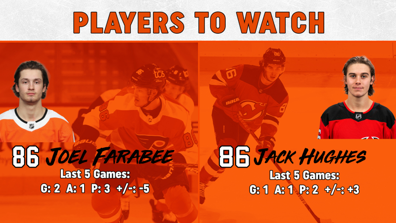 Players To Watch 3-23