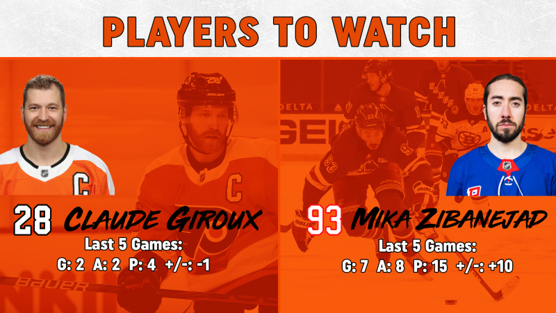 Players To Watch 3-27