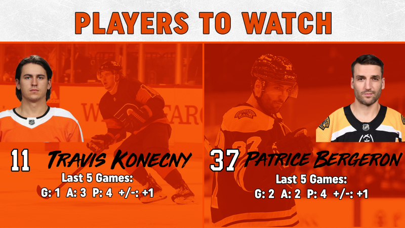 Players To Watch 4-6