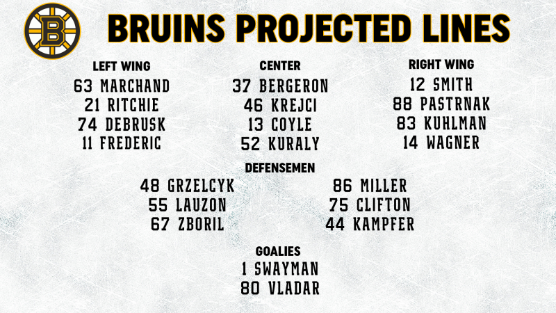 Opponent Line Combos 4-10