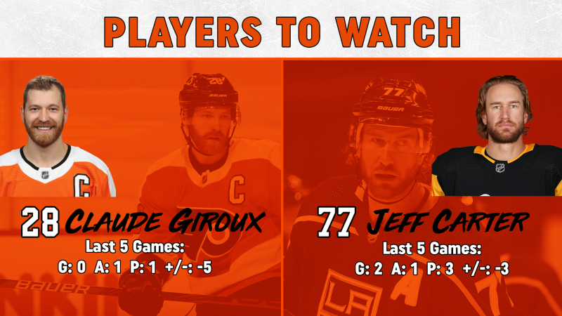 Players To Watch 4-15