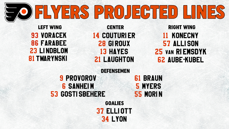 Flyers Line Combos 4-18