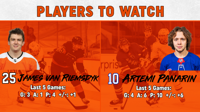 Players To Watch 4-23