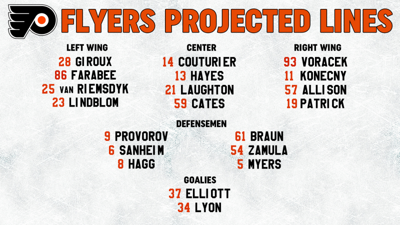 Flyers Line Combos 4-27