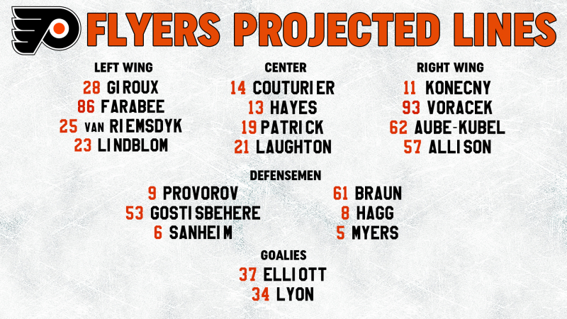 Flyers Line Combos 5-4