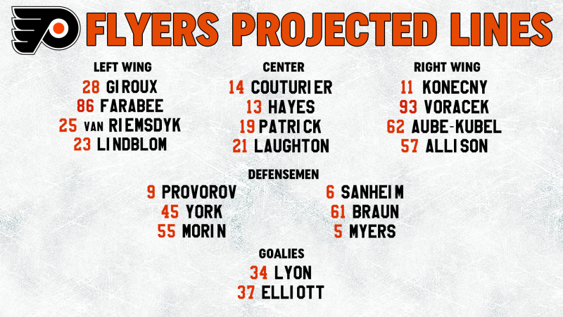 Flyers Line Combos 5-8