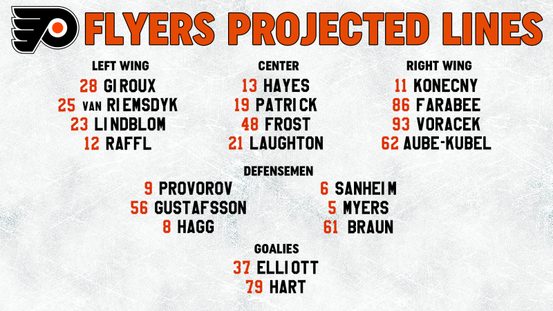 Flyers Line Combos 1-18 2