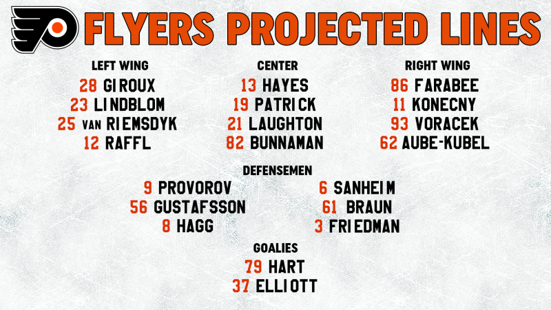 Flyers Line Combos 1-21