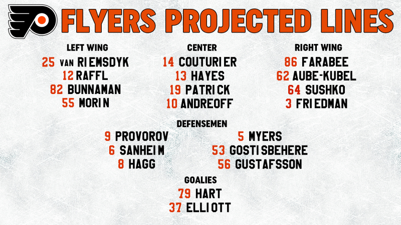Flyers Line Combos 2-21