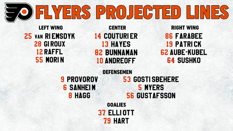 Flyers Line Combos 2-24