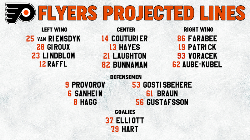 Flyers Line Combos 2-27