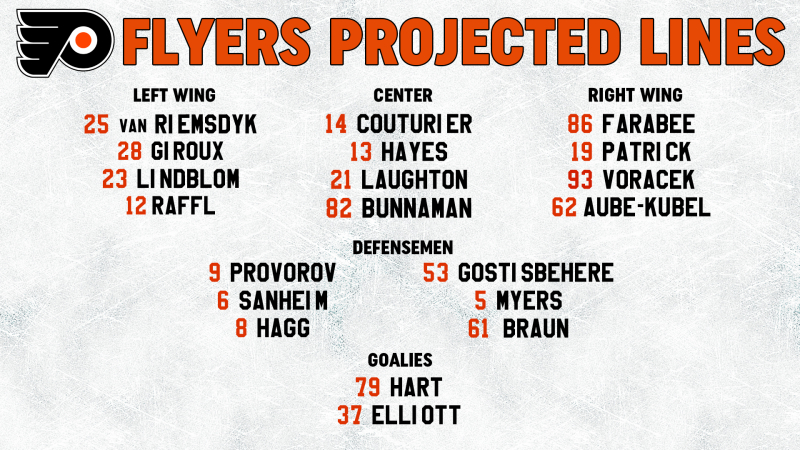 Flyers Line Combos 2-28