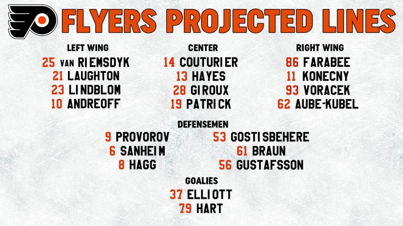 Flyers Line Combos 3-11