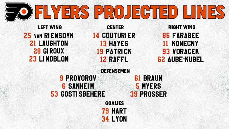 Flyers Line Combos 3-15 update2