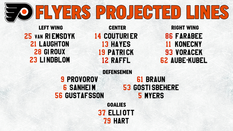 Flyers Line Combos 3-18
