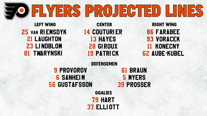 Flyers Line Combos 3-20