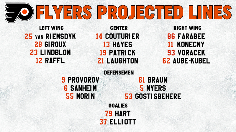 Flyers Line Combos 3-25