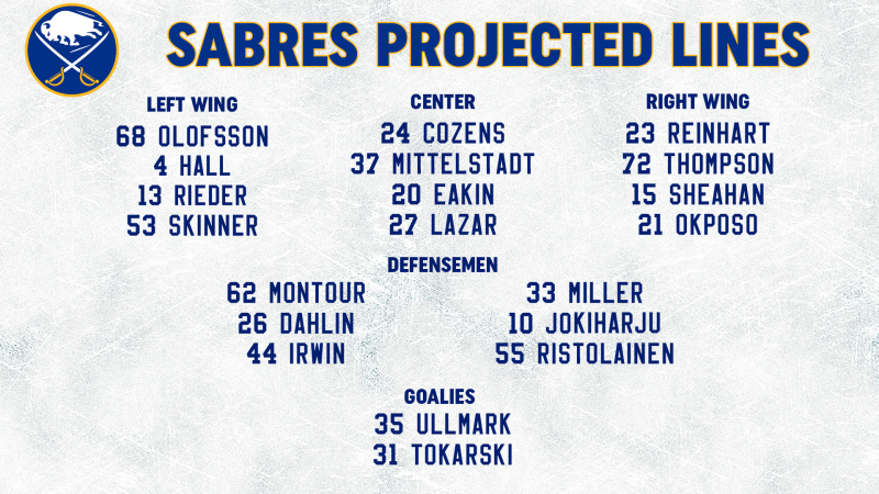 Opponent Line Combos 3-29