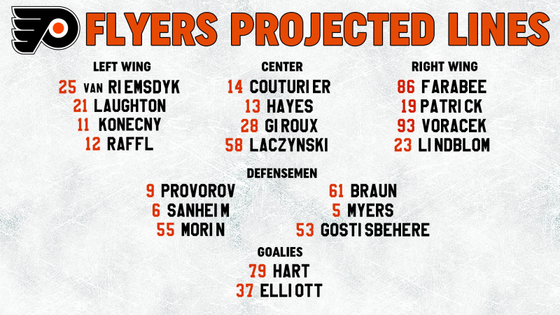 Flyers Line Combos 4-3