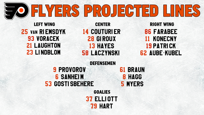 Flyers Line Combos 4-13