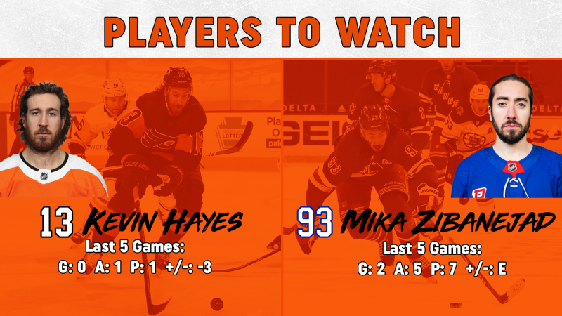 Players To Watch 4-22
