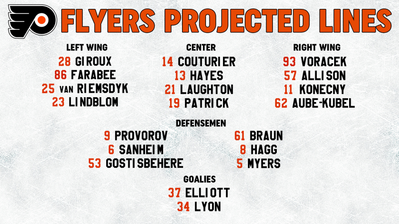 Flyers Line Combos 4-22