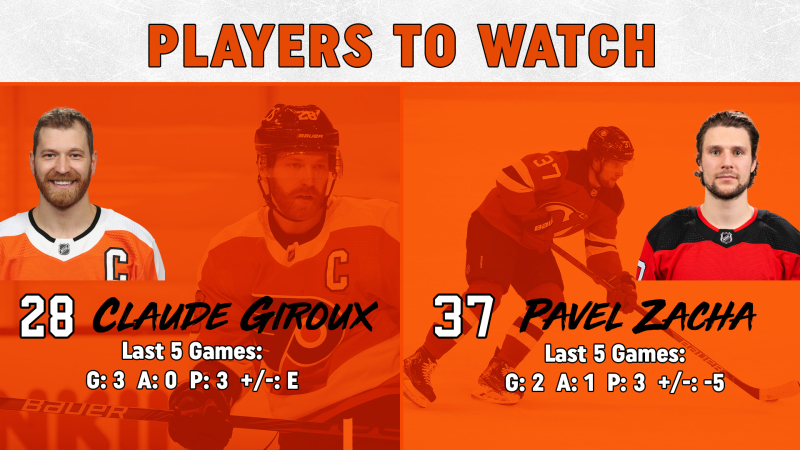 Players To Watch 4-29
