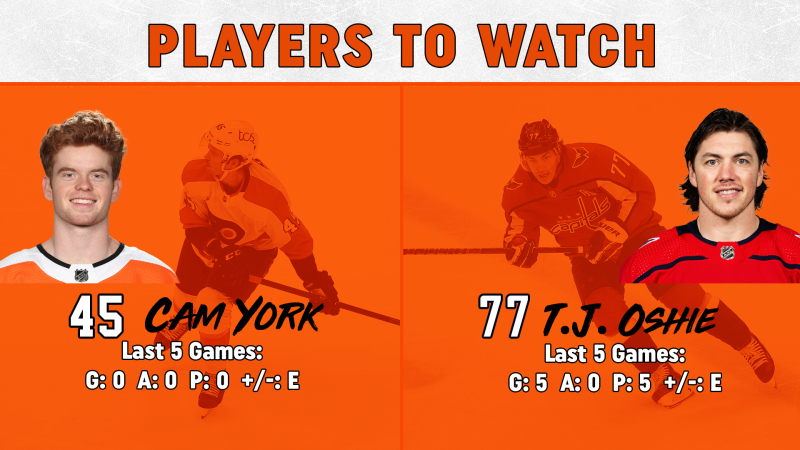 Players To Watch 5-8