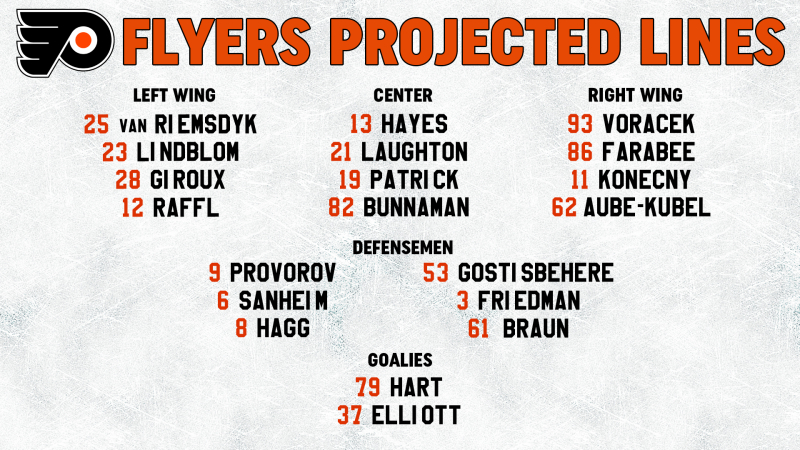 Flyers Line Combos 1-28