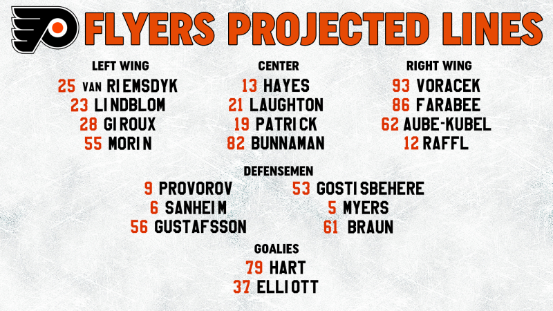 Flyers Line Combos 1-30