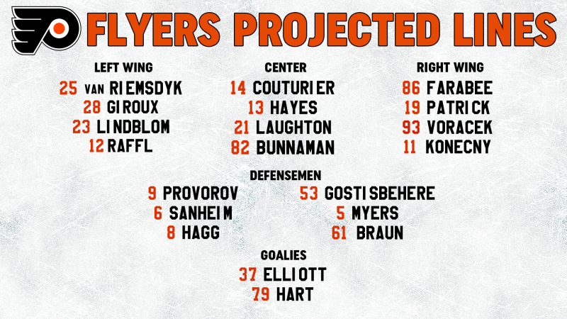 Flyers Line Combos 3-4