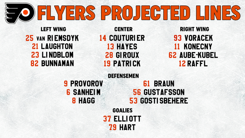 Flyers Line Combos 3-6