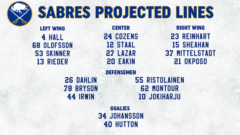Opponent Line Combos 3-9 copy