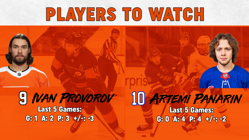 Players To Watch 3-15