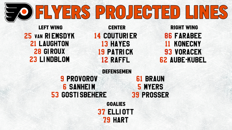 Flyers Line Combos 3-17