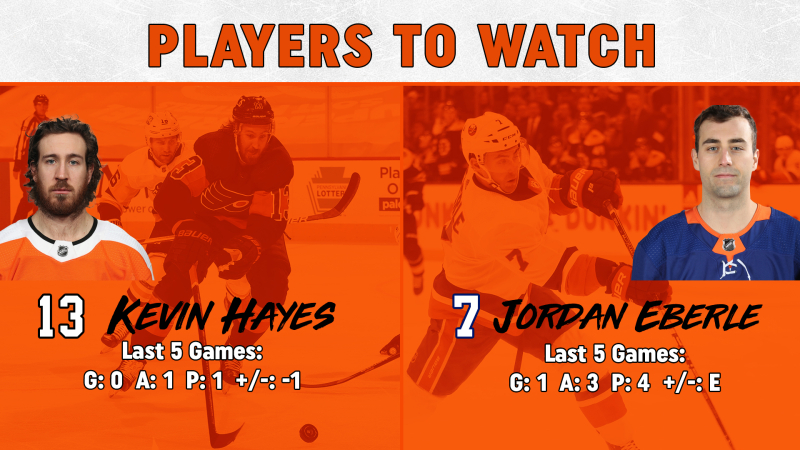 Players To Watch 3-22