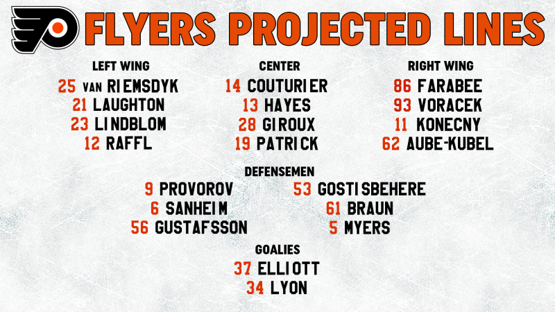 Flyers Line Combos 3-22