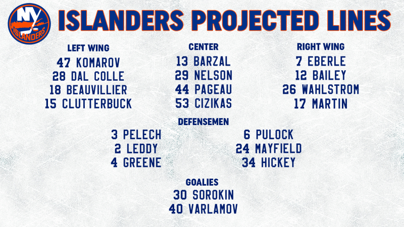 Opponent Line Combos 3-22