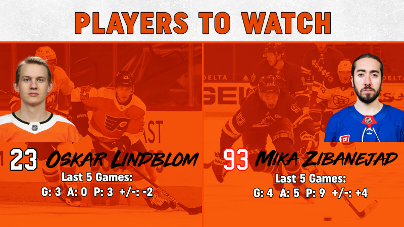 Players To Watch 3-25 copy