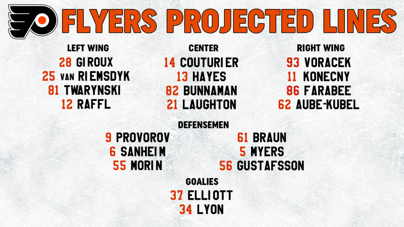 Flyers Line Combos 3-31 Updated