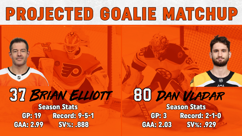 Goalie Matchup 4-5 Updated copy